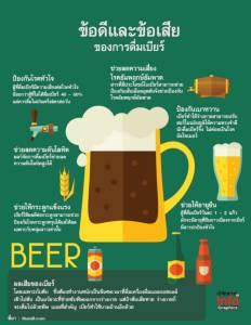 ข้อดีและข้อเสียของการดื่มเบียร์
