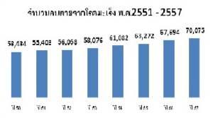 ตลาดเขียวเทศบาลนครขอนแก่น ต้นแบบสังคมไทย 4.0