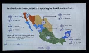 การปฏิรูปพลังงานในเม็กซิโก