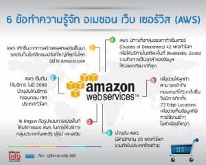ลุยเอเชีย! AWS ชู AI / IoT ช่วยขับเคลื่อนธุรกิจ