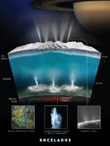เซอร์ไพร์ส...นาซาพบแหล่งน้ำใกล้โลกอยู่ในระบบสุริยะนี่เอง