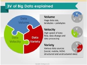Data Sciences ควรเรียนอะไรบ้าง ที่จะทำให้ทำงานได้จริง?