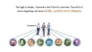 """ธุรกิจค้าปลีกจะปรับตัวอย่างไร ? เมื่อ """"รูปแบบและที่ตั้ง"""" ไม่ได้เป็นจุดแข็งอีกต่อไป !"""