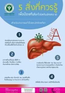 """ไวรัสตับอักเสบติดต่อง่ายกว่า """"เอชไอวี"""" ผ่านทางเลือดและเซ็กซ์"""