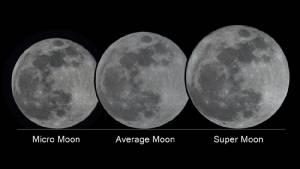 """เตรียมพร้อมถ่ายดวงจันทร์ในคืนวัน """"ไมโครมูน"""""""