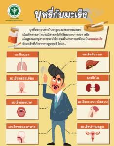 """เปิด 8 สารพิษหลักใน """"บุหรี่"""" ทำลายสุขภาพ ก่อโรคมะเร็งอื้อ"""