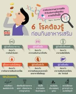 6 โรคต้องรู้ ก่อนกินอาหารเสริม