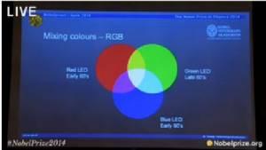 หลอด LED แสงสีน้ำเงิน: สิ่งประดิษฐ์รางวัลโนเบลฟิสิกส์