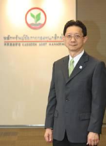 บลจ.กสิกรไทยจ่ายปันผลกองทุน ABFTH  ผู้ลงทุนเตรียมรับเงิน 22 มิ.ย.นี้ รวมมูลค่ากว่า 56 ล้านบาท