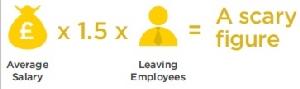 กฎ 80/20 กับประสิทธิภาพพนักงาน (Employee Performance)