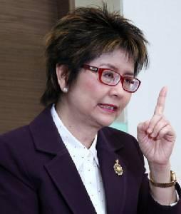 สสว.ชี้ SMEs ไทยยังต้องการเงินทุนพัฒนาธุรกิจมากสุด