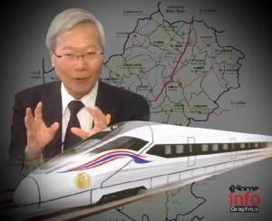 'พิชิต' เตรียมเสนอตั้ง 'ม.วิศวกรรมระบบราง' ชี้รถไฟไทย-จีนทำให้ไทยเชื่อมยุโรปได้ง่าย!