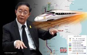 'อาคม' แจงทุกประเด็น รถไฟไทย-จีน 'เจ๊ง' วันนี้แต่ 'เฮง'วันหน้า!