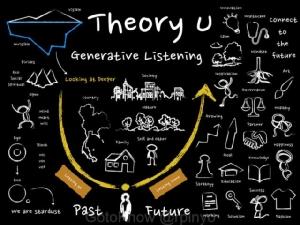 Theory U กับการรับน้อง