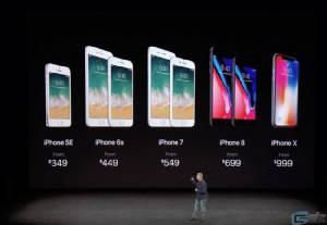 ราคาใหม่ของ iPhone (หน่วยเป็นเหรียญสหรัฐ)