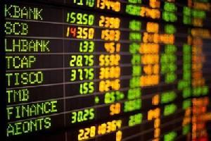 หุ้นรับแรงหนุนราคาน้ำมันยังบวก และ Dollar Index พักตัว แนะเกาะติดประชุม FOMC