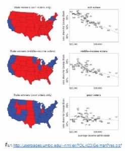รายได้และภูมิภาคนิยมในการเลือกตั้งของไทยและสหรัฐอเมริกา
