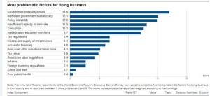 """ย้อน3ปี""""ขีดความสามารถการแข่งขันไทย"""" เศรษฐกิจผ่านจุดต่ำสุดในยุคคสช.จริงหรือ??"""
