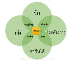 """IKIGAI ตอน """"วิธีการหา Mission"""""""
