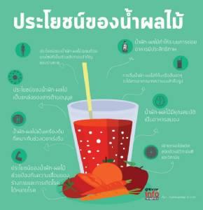 ประโยชน์ของน้ำผัก-ผลไม้...ให้คุณค่าไม่ต่างกับการกินผลสด