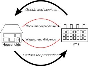 เศรษฐกิจยุค Robot & AI กับปัญหาเชิงเศรษฐศาสตร์ (ตอนที่ 2)