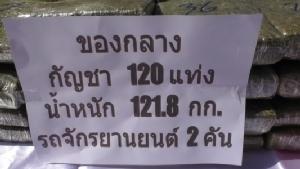 จับตาเข้มชายแดน แก๊งค้ายานรกเร่งสต๊อกขายช่วงปีใหม่ ล่าสุดยึดกัญชาได้อีก 120 กิโลกรัม