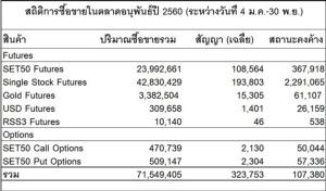 108-1009 เรื่องเล่าการลงทุน