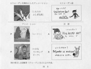 """นร.ญี่ปุ่นสุดงง ข้อสอบเข้ามหาวิทยาลัยถามสัญชาติการ์ตูน """"มูมิน"""""""