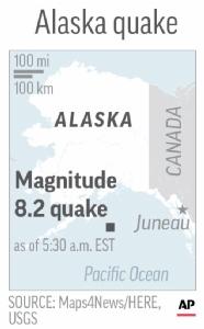 อแลสกาเจอแผ่นดินไหวระดับ 7.9 ไม่มีรายงานความเสียหายร้ายแรง