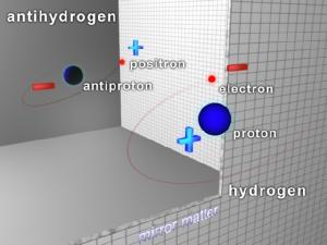 การค้นหาพลังงานมืดในปฏิสสาร