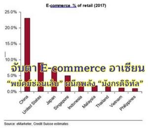 """จับตา E-commerce อาเซียน """"พยัคฆ์ซ่อนเล็บ"""" ผนึกพลัง """"มังกรดิจิทัล"""""""