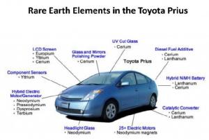 โตโยต้ากำลังพยายามพัฒนารถยนต์ไฟฟ้า ที่ไม่พึ่งแร่ธาตุหายากของจีน