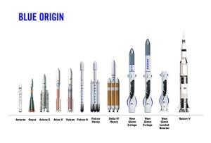 ฮือฮา mu Space สตาร์ทอัพเทคโนโลยีอวกาศไทยจับมือ Blue Origin ของอะเมซอน เตรียมส่งดาวเทียม
