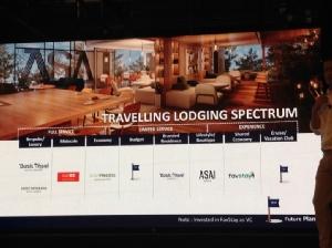 """""""ดุสิตธานี"""" รุกเปิดแบรนด์ใหม่โรงแรม """"อาศัย"""" มุ่งเจาะกลุ่มลูกค้าไลฟ์สไตล์มิลเลนเนียล"""