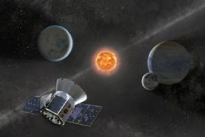 ศาสตร์ของการค้นหาดาวเคราะห์ที่มีสิ่งมีชีวิตนอกระบบสุริยะ