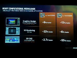 ไม่หยุดแค่คอนซูเมอร์ AMD เพิ่มซีพียู Ryzen Pro ผนึก 3 แบรนด์ลุยตลาดองค์กร