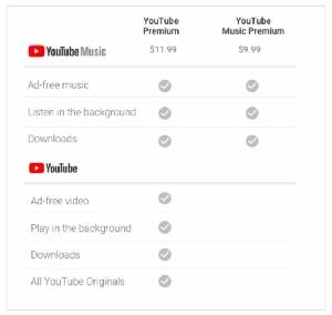 YouTube Music ควง YouTube Premium เปิดตัวทางการ 17 ประเทศ