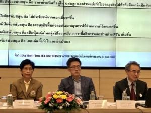 สมาคมนักวิเคราะห์ฯ หั่นเป้าหมายหุ้นไทยสิ้นปีอยู่ที่ 1,795 จุด