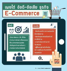 เผยไต๋ ข้อดี-ข้อเสีย ธุรกิจ E-Commerce
