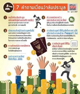 เรื่องเน่าๆ e-passport ล้มประมูลเอื้อประโยชน์ใคร ??