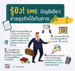รู้ยัง! SME บัญชีเดียว ช่วยธุรกิจได้เกินคาด