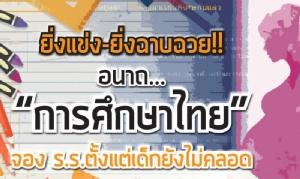 """ยิ่งแข่ง-ยิ่งฉาบฉวย!! อนาถ..""""การศึกษาไทย"""" จอง ร.ร.ตั้งแต่เด็กยังไม่คลอด"""