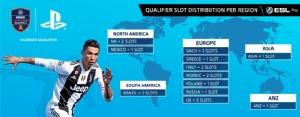 """โซนี่ จัดศึก """"FIFA 19 Continental Cup"""" ลุ้นตั๋วนัดชิง ชปล."""