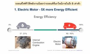 ความเป็นเจ้าของรถยนต์ส่วนบุคคลจะถึงจุดอวสานภายในปี 2030!! / ประสาท มีแต้ม