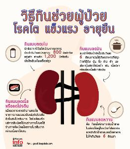 วิธีกินช่วยผู้ป่วย โรคไต แข็งแรง อายุยืน
