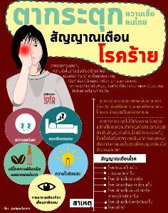 ตากระตุกความเชื่อคนไทย สัญญาณเตือนโรคร้าย