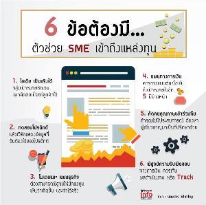 6 ข้อต้องมี ตัวช่วย SME เข้าถึงแหล่งทุน