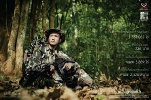เจ้าหน้าที่ป่าไม้ ธรรมดาแต่ไม่ธรรมดา ตรงที่ความกล้าหาญ ปฏิบัติหน้าที่อย่างเที่ยงตรงในคดีล่าเสือดำ ซึ่งคนทั่วโลก และ UNEP มองเห็น