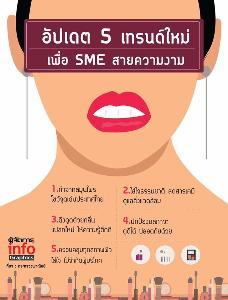 อัปเดต 5 เทรนด์ใหม่ เพื่อ SME สายความงาม