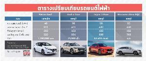 เชคไลน์อัพ EV พาเหรดลุยไทยพร้อมแค่ไหน